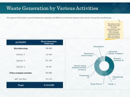 Waste Generation By Various Activities Scrap Ppt Powerpoint Presentation Infographics Format
