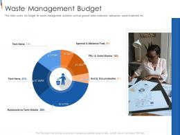 Waste Management Budget Municipal Solid Waste Management Ppt Brochure