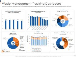 Waste Management Tracking Dashboard Municipal Solid Waste Management Ppt Formats