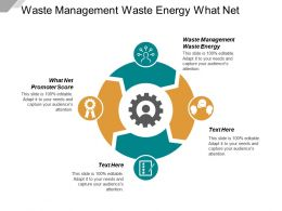 Waste Management Waste Energy What Net Promoter Score Cpb