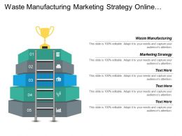 Waste Manufacturing Marketing Strategy Online Marketing Competition Business Cpb