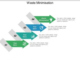 Waste Minimisation Ppt Powerpoint Presentation Show Sample Cpb