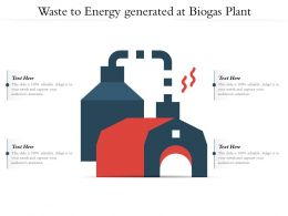 Waste To Energy Generated At Biogas Plant