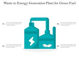 Waste To Energy Generation Plant For Green Fuel