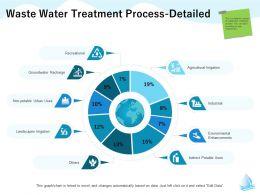 Waste Water Treatment Process Detailed M1309 Ppt Powerpoint Presentation Portfolio Files
