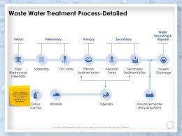 Waste Water Treatment Process Detailed Sedimentation Ppt Presentation Show