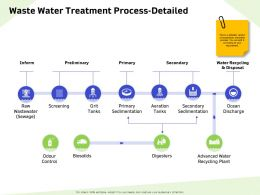 Waste Water Treatment Process Detailed Tanks Ppt Powerpoint Presentation Layouts Design Templates