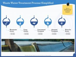 Water Treatment Powerpoint Templates Ppt Slides Images Graphics And Themes