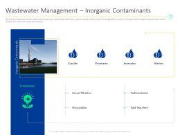 Wastewater Management Inorganic Contaminants M1546 Ppt Powerpoint Presentation Styles Skills