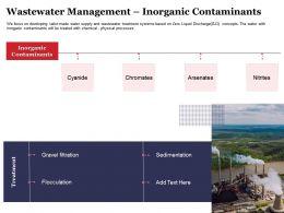 Wastewater Management Inorganic Contaminants Tailor Ppt Powerpoint Presentation Slides Grid