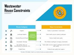 Wastewater Reuse Constraints Emerging Ppt Powerpoint Presentation Influencers