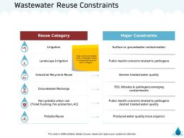 Wastewater Reuse Constraints Nitrates M1365 Ppt Powerpoint Presentation Inspiration Good