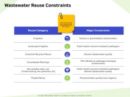 Wastewater Reuse Constraints Potable Ppt Powerpoint Presentation Summary Example