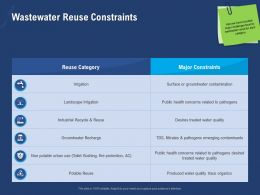 Wastewater Reuse Constraints Potable TDS Ppt Powerpoint Presentation Gallery Grid