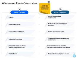Wastewater Reuse Constraints Ppt Powerpoint Presentation File Files