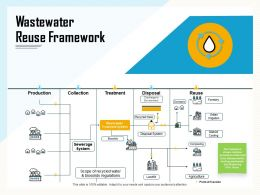 Wastewater Reuse Framework Cooling Ppt Powerpoint Presentation Gallery Elements