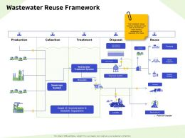 Wastewater Reuse Framework Sewerage Ppt Powerpoint Presentation Outline Information