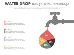 Water Drop Design With Percentage Flat Powerpoint Design