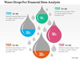 Water Drops For Financial Data Analysis Flat Powerpoint Design