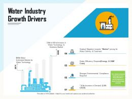 Water Industry Growth Drivers Efficiency Ppt Powerpoint Presentation File Example Introduction