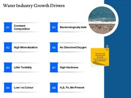 Water Industry Growth Drivers High Ppt File Formats