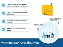 Water Industry Growth Drivers Ppt Powerpoint Presentation Gallery