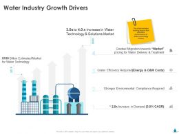 Water Industry Growth Drivers Technology Ppt Templates