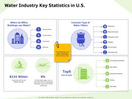 Water Industry Key Statistics In US Energy Ppt Powerpoint Presentation Visual Aids Example File