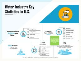Water Industry Key Statistics In US Recreation Ppt Powerpoint Presentation Show Graphics Design