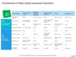 Water Management Characteristics Of Water Quality Assessment Operations Ppt Portrait