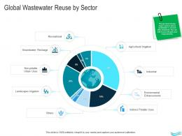 Water Management Global Wastewater Reuse By Sector Ppt Icons
