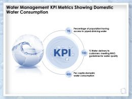 Water Management KPI Metrics Showing Domestic Water Consumption Guidelines Ppt Slides