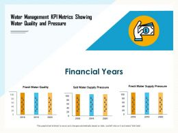 Water Management KPI Metrics Showing Water Quality And Pressure M881 Ppt Powerpoint Presentation Layouts