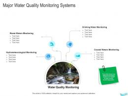 Water Management Major Water Quality Monitoring Systems Ppt Inspiration