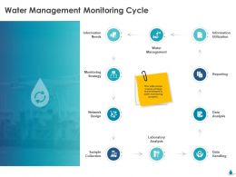 Water Management Monitoring Cycle Reporting Ppt Icon