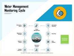 Water Management Monitoring Cycle Utilization Ppt Powerpoint Presentation Styles Templates