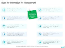 Water Management Need For Information For Management Ppt Designs