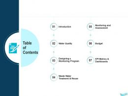 Water Management Table Of Contents Ppt Introduction