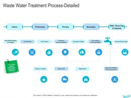 Water Management Waste Water Treatment Process Detailed Ppt Microsoft
