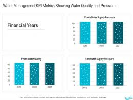 Water Management Water Management KPI Metrics Showing Water Quality And Pressure Ppt Guidelines