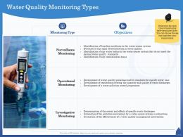Water Quality Monitoring Types Discharges Ppt Powerpoint Presentation Visual Aids Inspiration