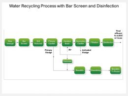 Water Recycling Process With Bar Screen And Disinfection