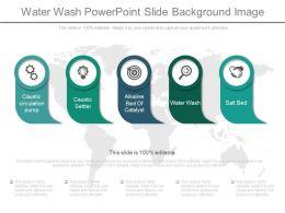 Water Wash Powerpoint Slide Background Image