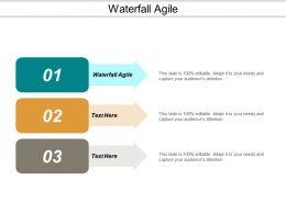 Waterfall Agile Ppt Powerpoint Presentation Model Objects Cpb