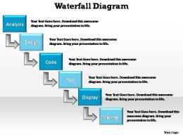 waterfall diagram editable powerpoint templates