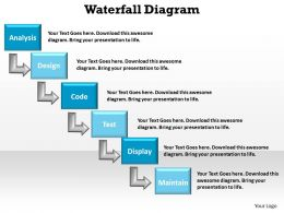 Waterfall Diagram For Business Process