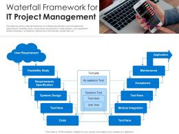 Waterfall Framework For IT Project Management