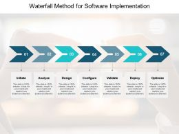 Waterfall Method For Software Implementation