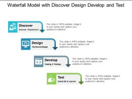 Waterfall Model With Discover Design Develop And Test