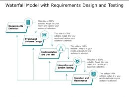 Waterfall Model With Requirements Design And Testing